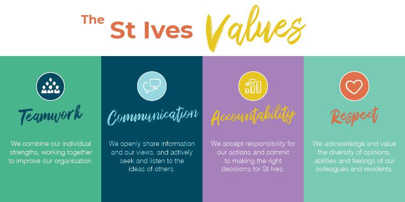 Values Poster Landscape